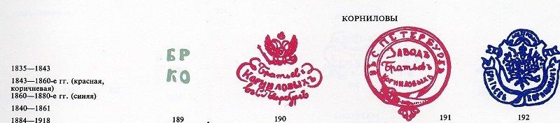 Клейма на фарфоровых редкостях братьев Корниловых